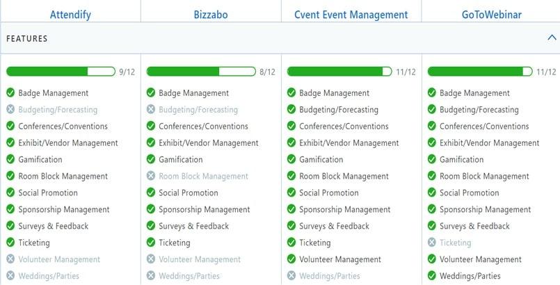 alati za event management